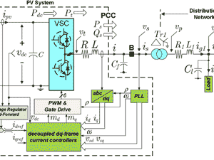 A Control Methodology and Characterization of Dynamics for a Photovoltaic–p317-2009–شبیه سازی آماده برق