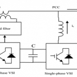 Untitled-7-150x150 P37- DC-bus power quality for aircraft power systems during generator fault conditions–2011-شبیه سازی آماده مقاله