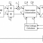 Untitled18-150x150 P238-Optimal Decentralized Voltage Control for Distribution Systems With Inverter-Based Distributed Generators-2013-پروژه آماده برق انجام شده با متلب