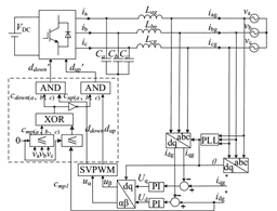 Topology Generation and Analysis of the No Dead Time AC/DC Converter-P218-2014