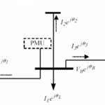 Untitled42-150x150 P253-Design Study of a Converter Interface Interconnecting Energy Storage With the DC Link of a StatCom-2011-پروژه آماده برق انجام شده با متلب