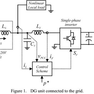 P157- Enhanced Power Quality Control Strategy for Single-Phase Inverters in Distributed Generation Systems-2010-خرید شبیه سازی آماده مقاله