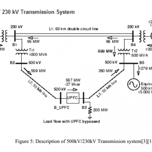 204- Study and Effects of UPFC and its Control System for Power Flow Control and Voltage Injection in a Power System-2010-خرید شبیه سازی آماده مقاله