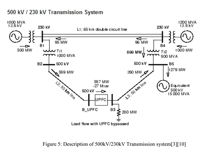 204 204- Study and Effects of UPFC and its Control System for Power Flow Control and Voltage Injection in a Power System-2010-خرید شبیه سازی آماده مقاله