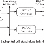 205-150x150 55- Multicriteria Design of Hybrid Power Generation Systems Based on a Modified Particle Swarm Optimization Algorithm2009-شبیه سازی آماده مقاله