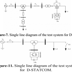 P222-SIMULATION OF D-STATCOM AND DVR IN POWER SYSTEMS-2007-پروژه آماده برق انجام شده با متلب