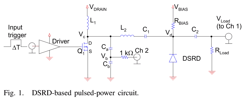 223 P223-Efficiency Study of a 2.2 kV, 1 ns, 1 MHz Pulsed Power Generator Based on a Drift-Step-Recovery Diode-2013-پروژه آماده برق انجام شده با متلب