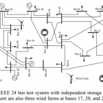 P227-Optimal Operation of Independent Storage Systems in Energy and Reserve Markets With High Wind Penetration-2014-پروژه آماده برق انجام شده با متلب