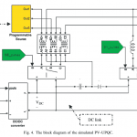 P228-Combined photovoltaic and unified power quality controller to improve power quality-2013-پروژه آماده برق انجام شده با متلب