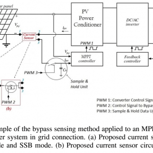 P237-Low-Cost High-Efficiency Discrete Current Sensing Method Using Bypass Switch for PV Systems2014-شبیه سازی آماده مقاله
