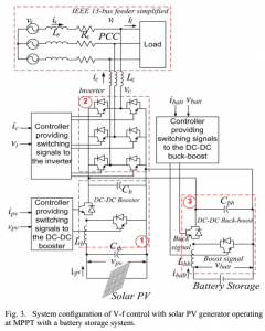 256-240x300 P256-Coordinated V-f and P-Q Control of Solar Photovoltaic Generators With MPPT and Battery Storage in Microgrids2014-شبیه سازی آماده مقاله