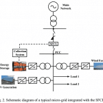 354-Transient Performance Improvement of Micro-grid by a Resistive Superconducting Fault Current Limiter-2015-خرید شبیه سازی آماده مقاله برق