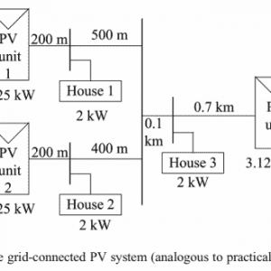 357-Nonlinear Current Control Scheme for a Single-Phase Grid-Connected Photovoltaic System-2014-شبیه سازی آماده مقاله برق