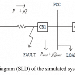 361-Comparative Analysis of Passive Islanding Detection Methods for Grid-Connected Distrubted Generators-2015-خرید شبیه سازی آماده مقاله برق