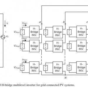 364-Modular Cascaded H-Bridge Multilevel PV Inverter With Distributed MPPT for Grid-Connected Applications-2015-خرید شبیه سازی آماده مقاله برق