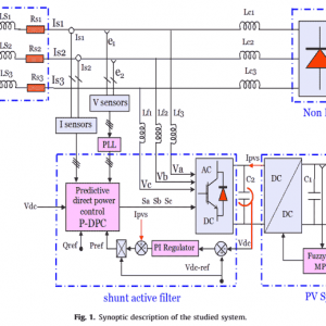 P365-Fuzzy predictive direct power control implementation of a grid connected photovoltaic system, associated with an active power filter-2016شبیه سازی مقاله برق
