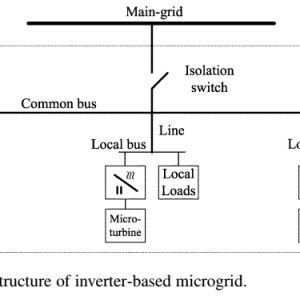366-Modeling, Analysis and Testing of Autonomous Operation of an Inverter-Based Microgrid-2007-شبیه سازی آماده مقاله برق