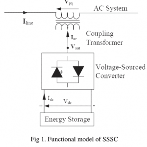 P38- Application of Synchronous Static Series Compensator (SSSC) on Enhancement of Voltage–2009-شبیه سازی آماده مقالات برق