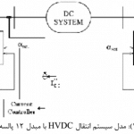 45-150x150 P260-Supercapacitor energy storage system for fault ride-through of a DFIG wind generation system-2012-پروژه آماده برق انجام شده با متلب