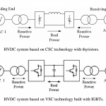 46-150x150 P38- Application of Synchronous Static Series Compensator (SSSC) on Enhancement of Voltage–2009-شبیه سازی آماده مقالات برق