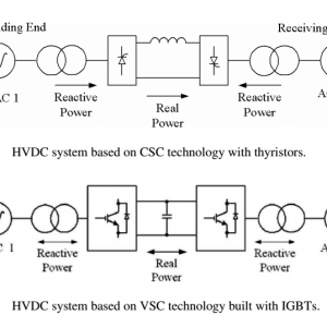 P46- VSC-Based HVDC Power Transmission Systems: An Overview–2009-شبیه سازی آماده مقاله