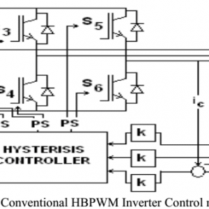 P47- PERFORMANCE OF INDUCTION MOTOR USING HYSTERESIS BAND PWM CONTROLLER–2013-شبیه سازی آماده مقاله