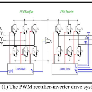P49Modeling and Simulation of a PWM Rectifier Inverter Induction Motor Drive System Implementing Speed Sensorless Direct Vector Control2012-شبیه سازی آماده مقاله