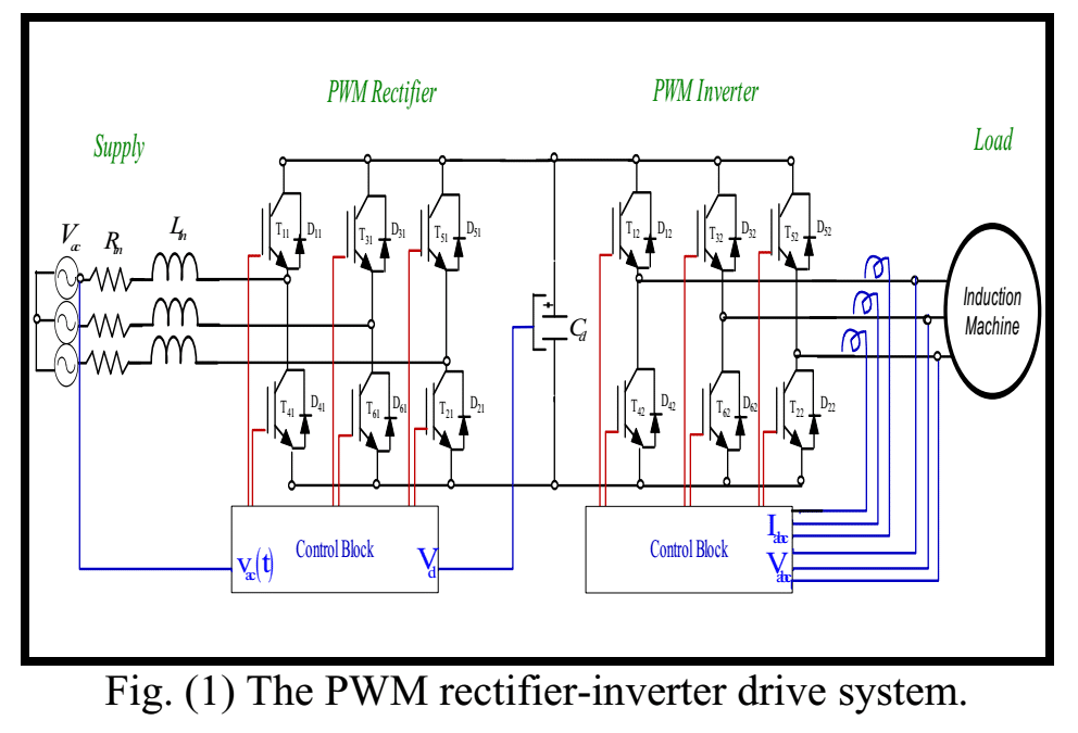 49 P49Modeling and Simulation of a PWM Rectifier Inverter Induction Motor Drive System Implementing Speed Sensorless Direct Vector Control2012-شبیه سازی آماده مقاله
