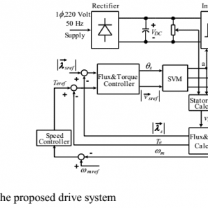 P50- Modeling and Simulation of Direct Torque Control Induction Motor Drives via Constant Volt/Hertz Technique–2012-شبیه سازی آماده مقاله