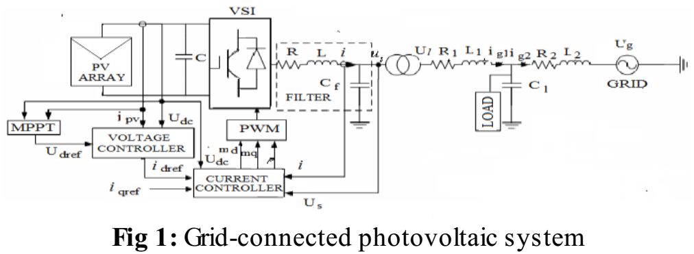 54 P54- Mppt and Simulation for a Grid-Connected Photovoltaic System and Fault Analysis-2012-شبیه سازی آماده مقاله