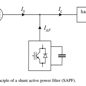 P64- Rapid Prototyping Tools for Power Electronic Systems: Demonstration With Shunt Active Power Filters–2004-خرید شبیه سازی مقاله