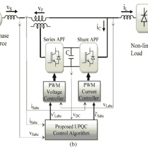 P72- Synchronous-Reference-Frame-Based Control Method for UPQC Under Unbalanced and Distorted Load Conditions–2011-خرید شبیه سازی مقاله