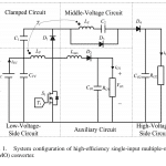 P97- High-Efficiency Single-Input Multiple-Output DC–DC Converter-2013-خرید شبیه سازی مقاله