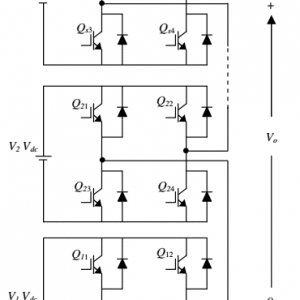 P31- Elimination of harmonics in multilevel inverters with non-equal dc sources using PSO–شبیه سازی آماده مقاله2009