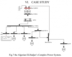 100-300x240 P100- The use of Facts devices in disturbed Power Systems-Modeling, Interface, and Case Study2009-خرید شبیه سازی مقاله