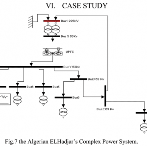 P100- The use of Facts devices in disturbed Power Systems-Modeling, Interface, and Case Study2009-خرید شبیه سازی مقاله