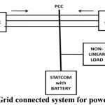 P105- Power Quality Improvement in Grid Connected Wind Energy System Using Facts Device and PID Controller2012-خرید شبیه سازی مقاله