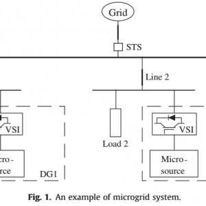 P241-Power quality enhancement in autonomous microgrid operation using Particle Swarm Optimization-2012-پروژه آماده برق انجام شده با متلب
