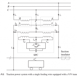 P243-Power Quality Issues in Traction Power Systems-2013-پروژه آماده برق انجام شده با متلب