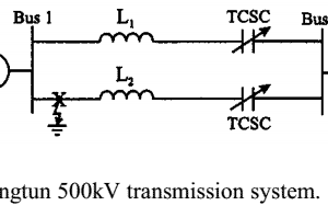 P250-Influence of the Transient Process of TCSC and MOV on Power System Stability—–2000