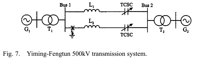 250 P250-Influence of the Transient Process of TCSC and MOV on Power System Stability—–2000