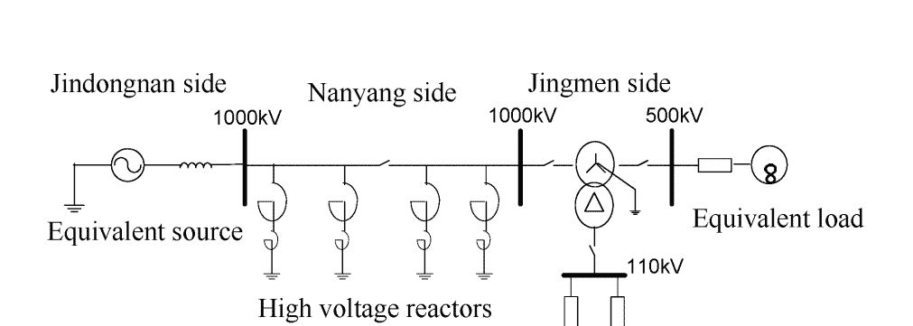 252 P252-Analysis of Electromagnetic Transient and Adaptability of Second-Harmonic Restraint Based Differential Protection of UHV Power Transformer-2010-پروژه آماده برق انجام شده با متلب
