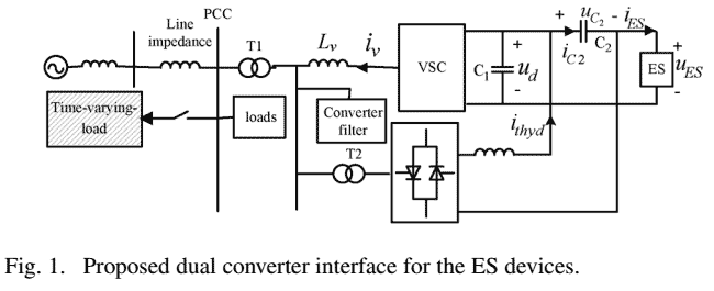 253 P253-Design Study of a Converter Interface Interconnecting Energy Storage With the DC Link of a StatCom-2011-پروژه آماده برق انجام شده با متلب
