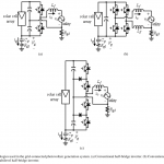 P255-Novel Transformerless Grid-Connected Power Converter With Negative Grounding for Photovoltaic Generation System-2012-پروژه آماده برق انجام شده با متلب