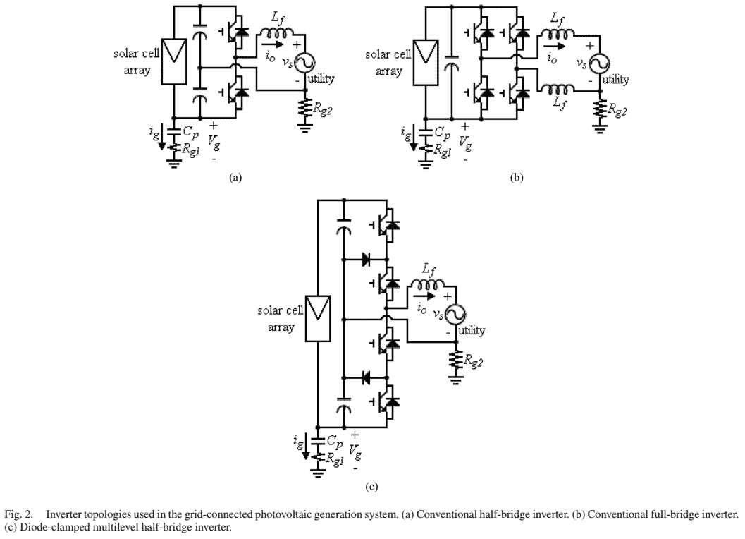 255 P255-Novel Transformerless Grid-Connected Power Converter With Negative Grounding for Photovoltaic Generation System-2012-پروژه آماده برق انجام شده با متلب