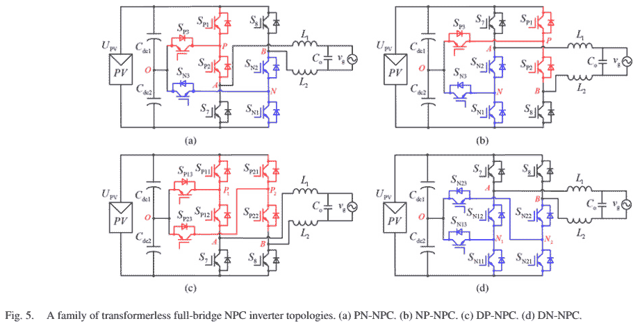 257 P257-A Family of Neutral Point Clamped Full-Bridge Topologies for Transformerless Photovoltaic Grid-Tied Inverters-2013