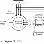 P258-Modeling and Control to Mitigate Resonant Load in Variable-Speed Wind Turbine Drivetrain-2013-پروژه آماده برق انجام شده با متلب