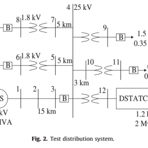P267-Nonlinear DSTATCOM controller design for distribution network with distributed generation to enhance voltage stability—2013-پروژه آماده برق انجام شده با متلب