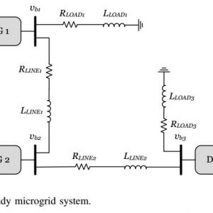 P369- Small-Signal Stability Analysis of an Inverter-Based Microgrid with Internal Model–Based Controllers-2017-پروژه آماده برق با متلب