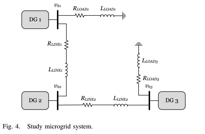 369 P369- Small-Signal Stability Analysis of an Inverter-Based Microgrid with Internal Model–Based Controllers-2017-پروژه آماده برق با متلب